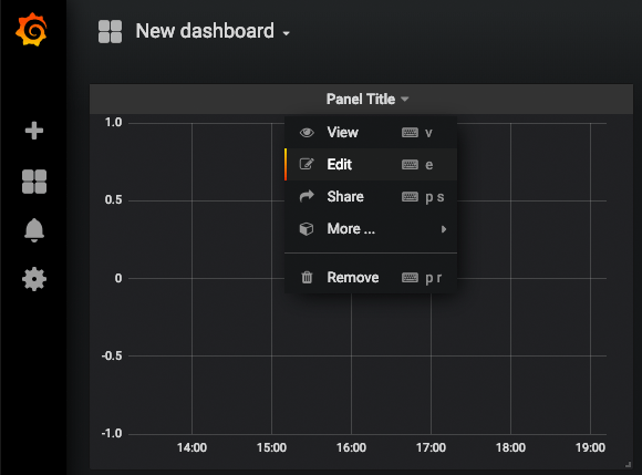 Monitoring with Prometheus and Grafana for Go Microservices
